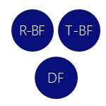 R-BF T-BF DF