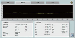 Results of Roughness Measurement